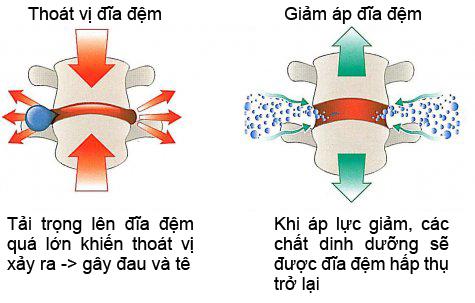 chua-thoat-vi-dia-dem2